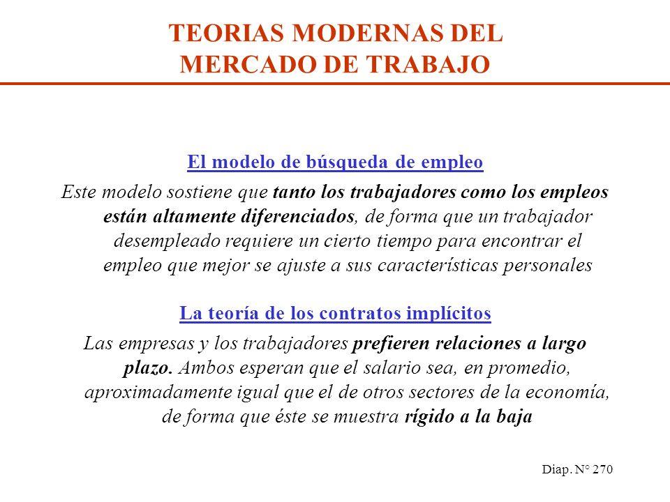 Diap. N° 269 Keynes y el desempleo involuntario Keynes sostuvo que el desempleo involuntario era el problema fundamental a atacar (crisis de los años