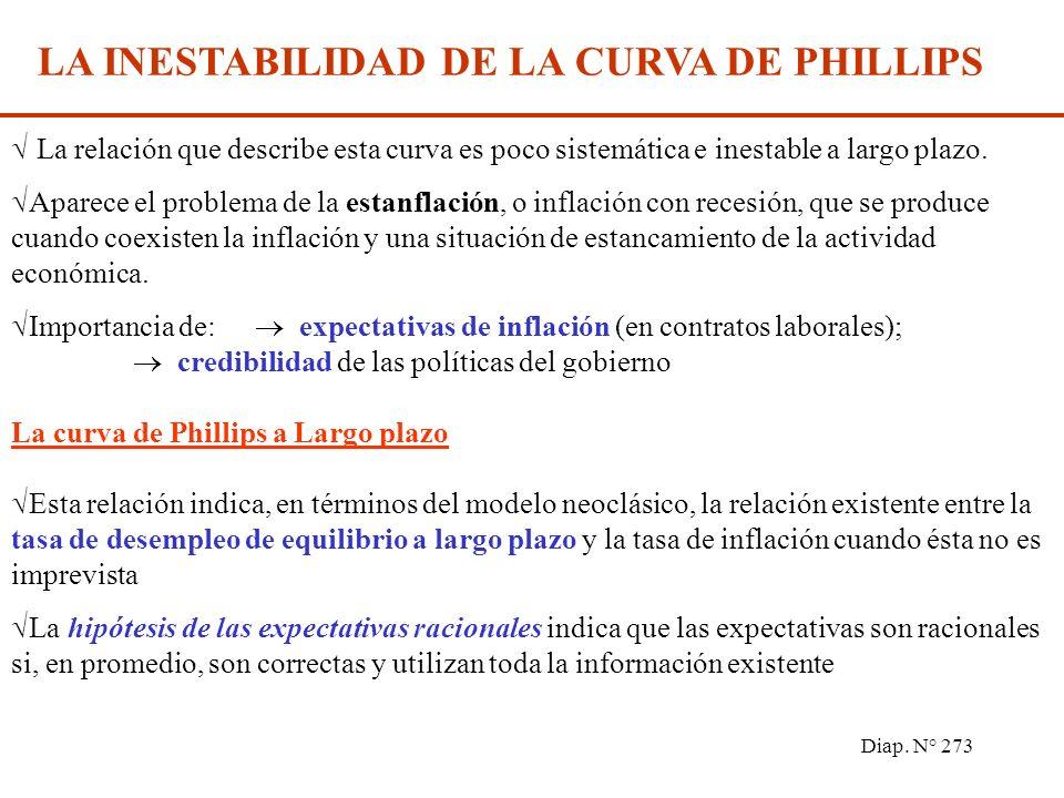 Diap. N° 272 CURVA DE PHILLIPS Relación inversa entre tasa de inflación y de desempleo A > tasa de inflación, < tasa de desempleo (trade off) 1 0 1 0