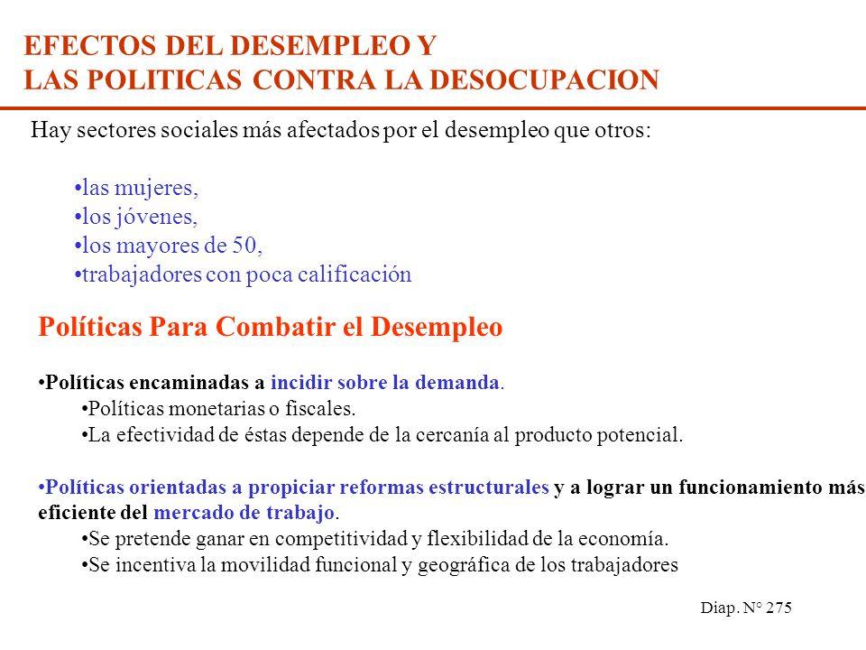 Diap. N° 274 La duración del desempleo es el tiempo que una persona está desempleada. EFECTOS DEL DESEMPLEO Y LAS POLITICAS CONTRA LA DESOCUPACION Los