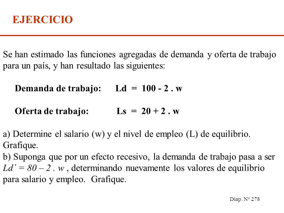 Diap. N° 277 HIPERINFLACION CONCEPTO períodos en los que la tasa de inflación superan el 1000% al año. LA HUÍDA DEL DINERO Se reducen los saldos reale