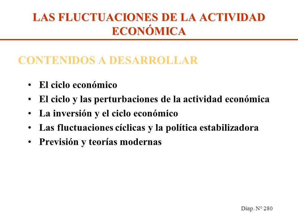 Diap. N° 279 Fluctuaciones de la economía. Inflación y desempleo (2) Bibliografía Recomendada: MOCHON, Francisco y BEKER, Víctor A. Economía, Principi