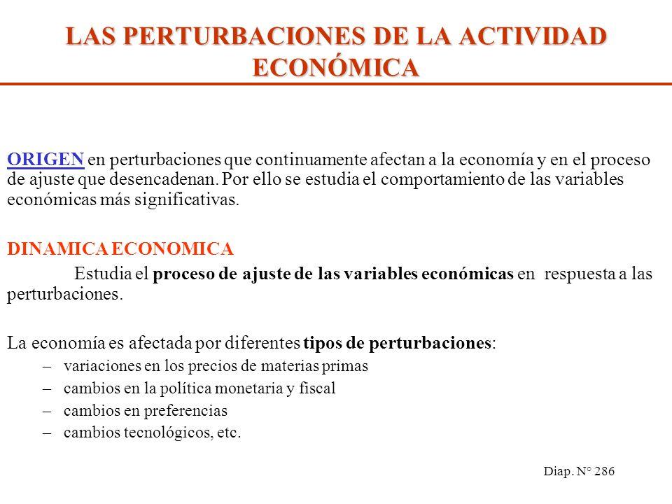Diap. N° 285 Cuando se estudia el comportamiento cíclico de la actividad económica, se trata de explicar los siguientes tres hechos: El proceso de alz