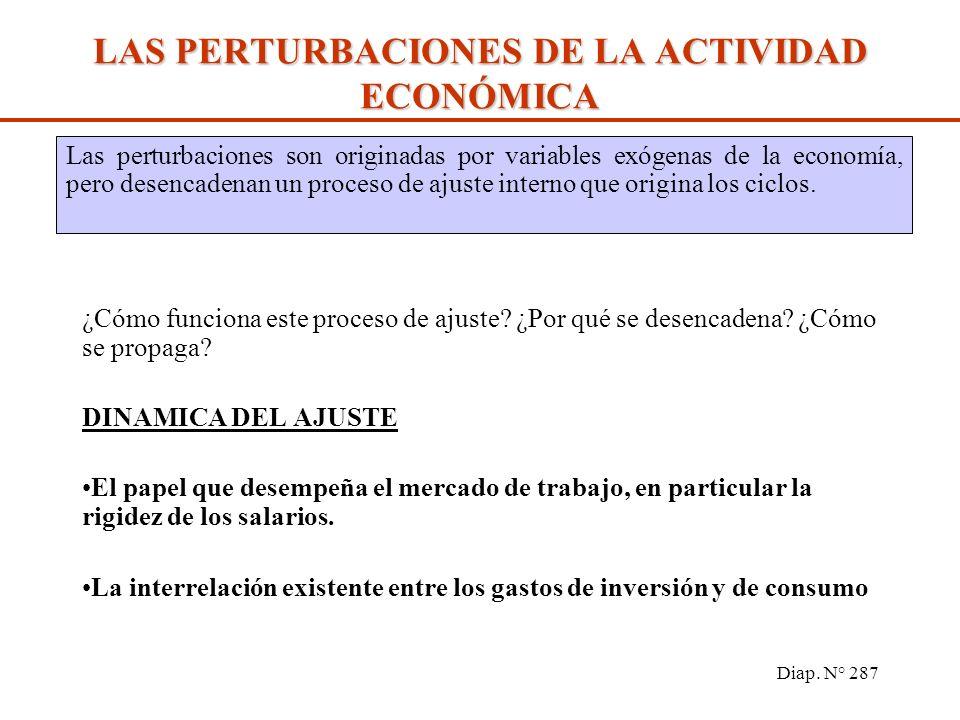 Diap. N° 286 ORIGEN en perturbaciones que continuamente afectan a la economía y en el proceso de ajuste que desencadenan. Por ello se estudia el compo
