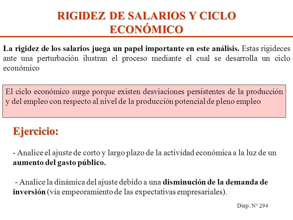Diap. N° 293 LAS FASES DEL CICLO Segunda fase: FASE DESCENDENTE Y 1 > Y p, Exceso de Demanda de Trabajo salarios al alza. Coste salarial Precios despl