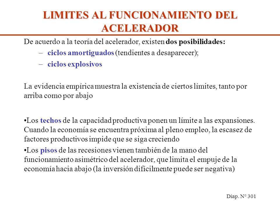 Diap. N° 300 *= Variación del Consumo Relación Capital Producto Propensión Marginal al Consumo Inversión Neta Entonces: Cuando el consumo no cambia, l