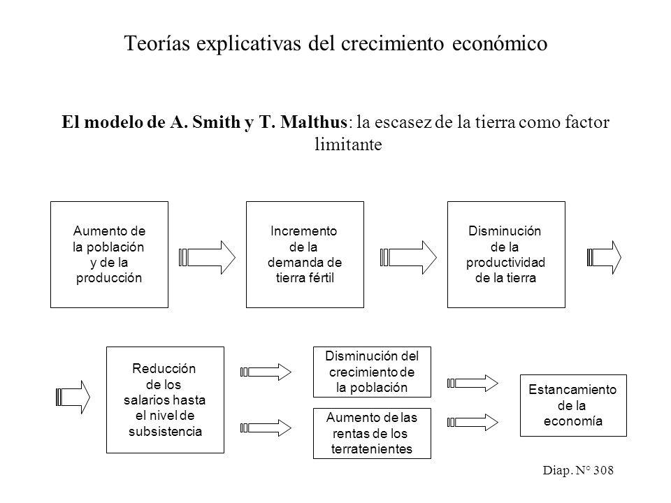 Diap. N° 307 Factores condicionantes del crecimiento económico 1) La disponibilidad de recursos productivos 2) La productividad La producción total es