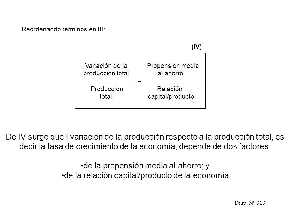 Diap. N° 312 Teorías modernas del crecimiento Propensión Ahorro media = al ahorro Producción total Propensión Ahorro = media * Producción al ahorro to