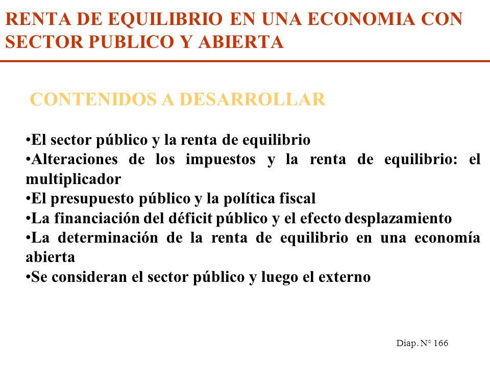 Diap. N° 165 Renta de equilibrio en una economía con sector público y abierta. Multiplicador. Bibliografía Recomendada: MOCHON, Francisco y BEKER, Víc