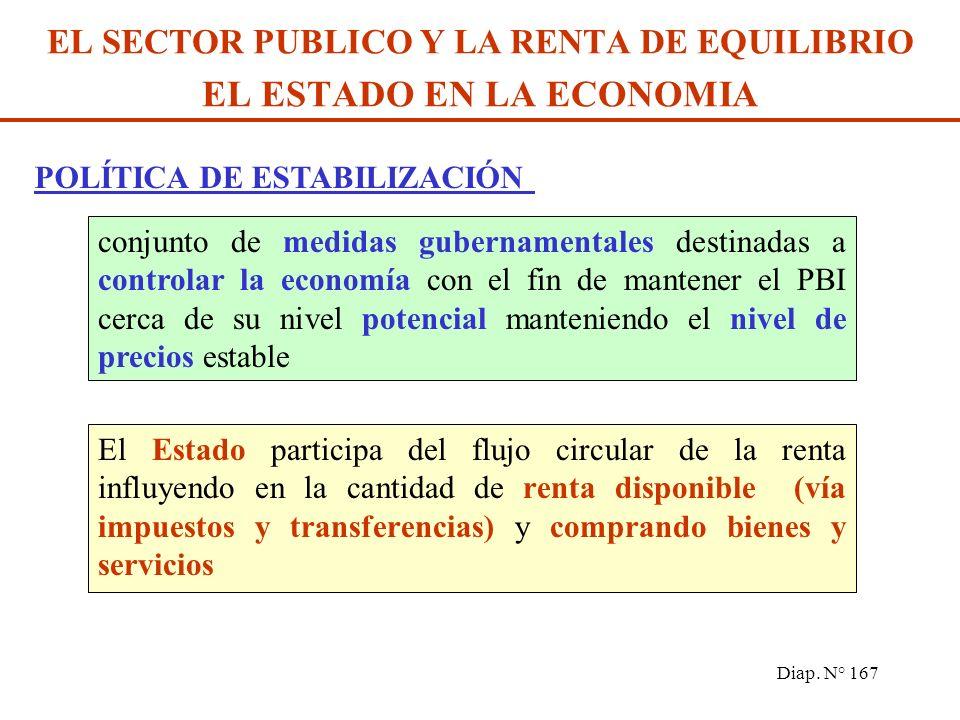 Diap. N° 166 RENTA DE EQUILIBRIO EN UNA ECONOMIA CON SECTOR PUBLICO Y ABIERTA El sector público y la renta de equilibrio Alteraciones de los impuestos
