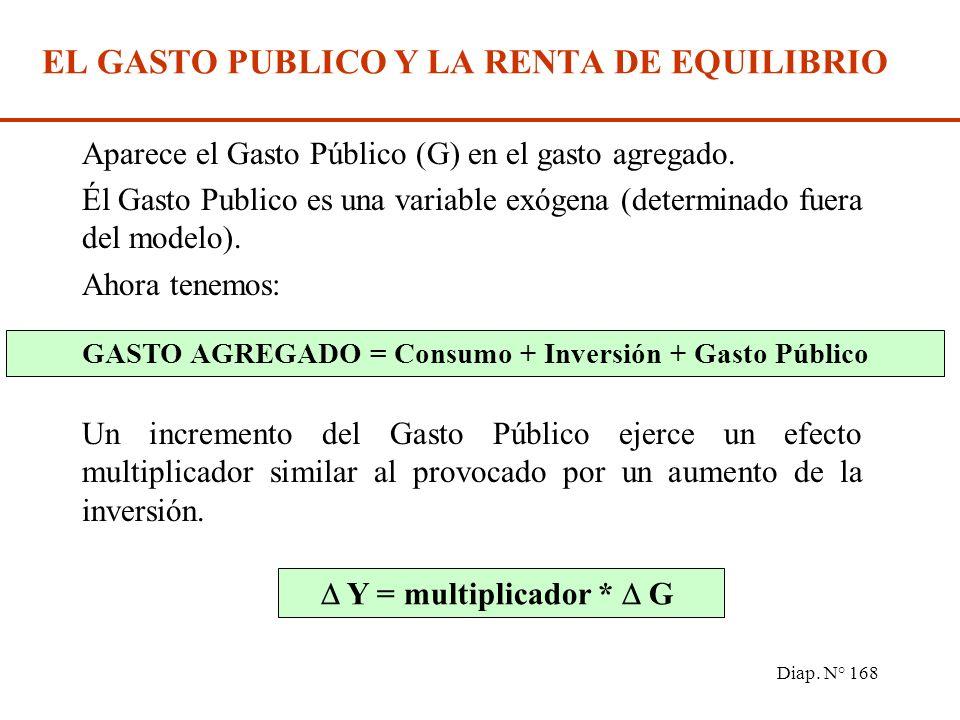 Diap. N° 167 EL SECTOR PUBLICO Y LA RENTA DE EQUILIBRIO EL ESTADO EN LA ECONOMIA El Estado participa del flujo circular de la renta influyendo en la c