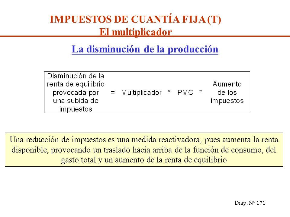 Diap. N° 170 LOS IMPUESTOS Y LA RENTA DE EQUILIBRIO Y d = Y - T »»»» se afecta el consumo Alteraciones en los impuestos: Impuestos de cuantía fija(T)