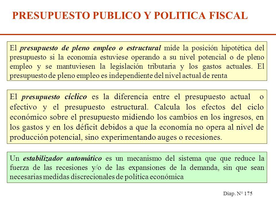 Diap. N° 174 El presupuesto es la expresión de la política fiscal PRESUPUESTO PUBLICO Y POLITICA FISCAL El presupuesto público refleja los bienes y se