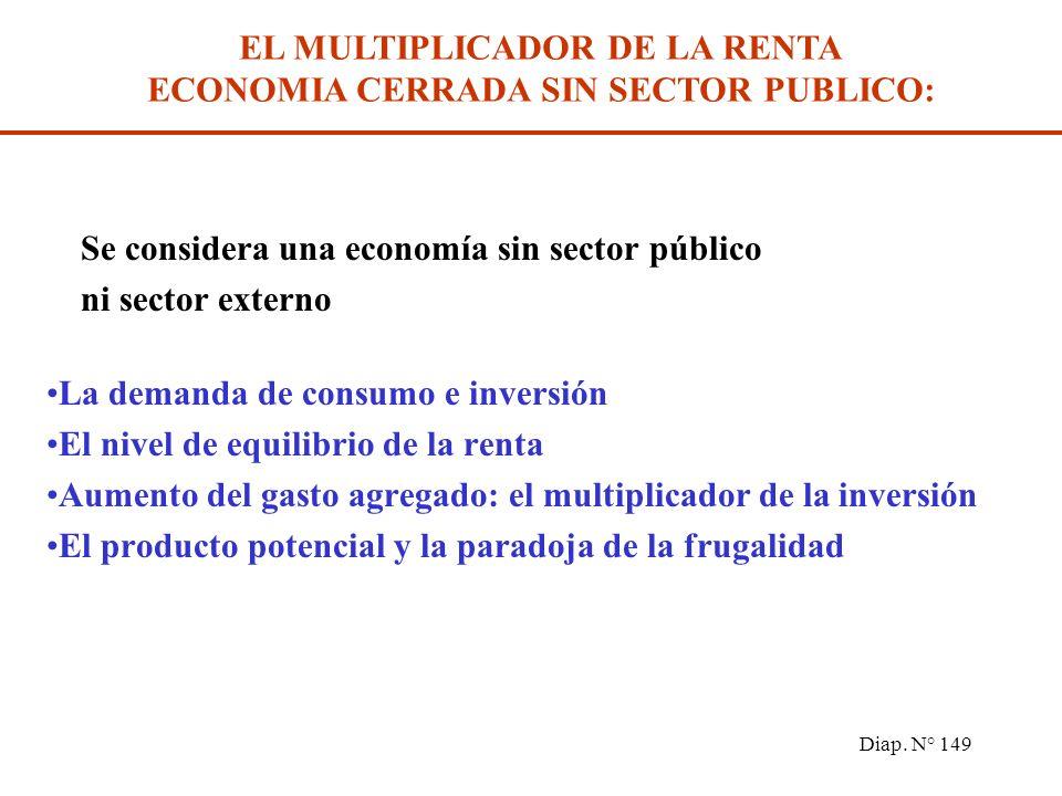 Diap. N° 148 LA RENTA DE EQUILIBRIO La renta de equilibrio en una economía cerrada sin sector público: el multiplicador La renta de equilibrio en una