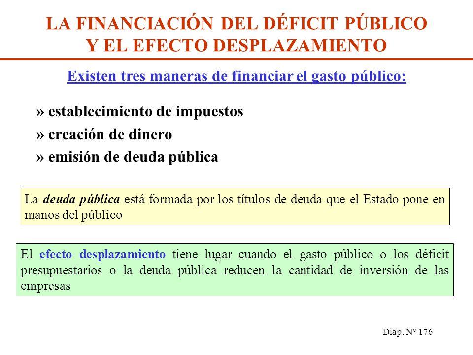 Diap. N° 175 El presupuesto de pleno empleo o estructural mide la posición hipotética del presupuesto si la economía estuviese operando a su nivel pot