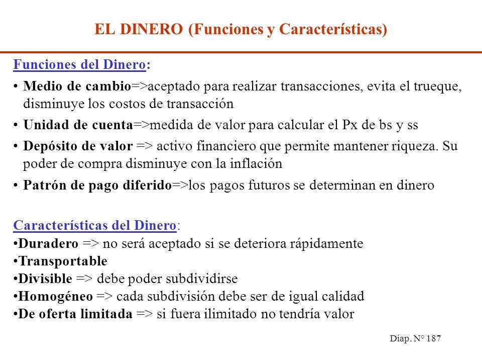 Diap. N° 186 LA FINANCIACIÓN DE LA ACTIVIDAD ECONOMICA El dinero (funciones y características) El dinero en el sistema financiero actual Los Bancos y