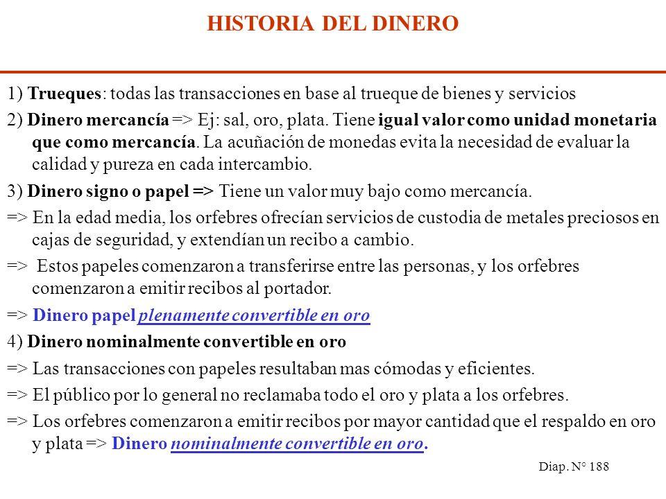 Diap. N° 187 EL DINERO (Funciones y Características) Funciones del Dinero: Medio de cambio=>aceptado para realizar transacciones, evita el trueque, di