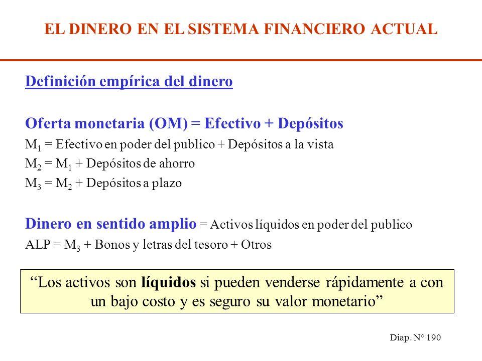 Diap. N° 189 EL DINERO EN EL SISTEMA FINANCIERO ACTUAL Dinero Fiduciario => el papel dinero NO tiene respaldo en oro o plata Fides = Trust = Confianza