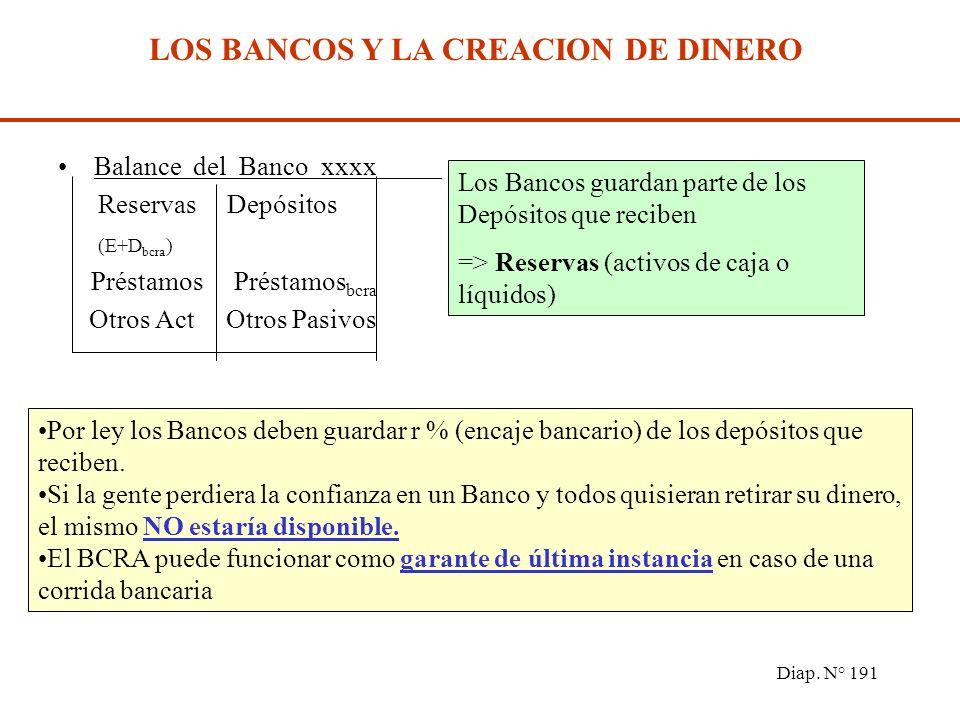 Diap. N° 190 EL DINERO EN EL SISTEMA FINANCIERO ACTUAL Definición empírica del dinero Oferta monetaria (OM) = Efectivo + Depósitos M 1 = Efectivo en p