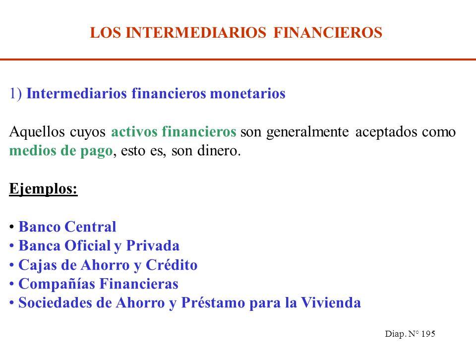 Diap. N° 194 LA FINANCIACIÓN DE LA ECONOMIA Y LOS INTERMEDIARIOS FINANCIEROS Los intermediarios financieros canalizan activos financieros desde aquell