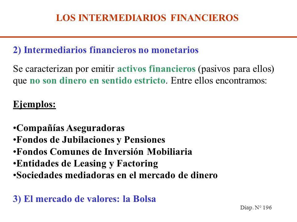 Diap. N° 195 LOS INTERMEDIARIOS FINANCIEROS 1) Intermediarios financieros monetarios Aquellos cuyos activos financieros son generalmente aceptados com
