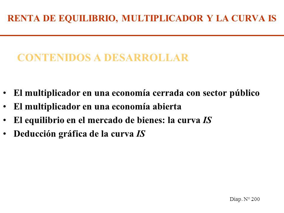 Diap. N° 199 Equilibrio en el mercado monetario y en el mercado de bienes. Curvas IS y LM. Bibliografía Recomendada: DORNBUSCH, R. y FISHER, S., Macro