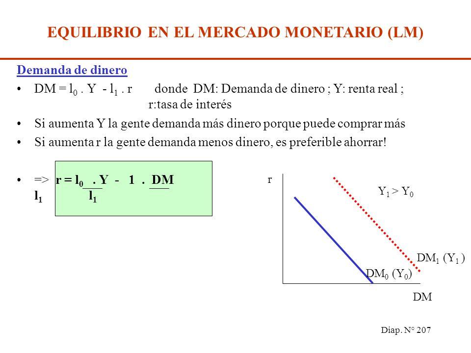 Diap. N° 206 EQUILIBRIO EN EL MERCADO MONETARIO (LM) Y EN EL MERCADO DE BIENES (IS) Equilibrio en el mercado monetario => La Curva LM El modelo IS - L