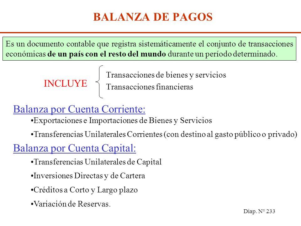 Diap. N° 232 LA BALANZA DE PAGOS Y LOS TIPOS DE CAMBIO La Balanza de Pagos Cuenta Corriente y Cuenta Capital Crisis de Balanza de Pagos Mercado de Div