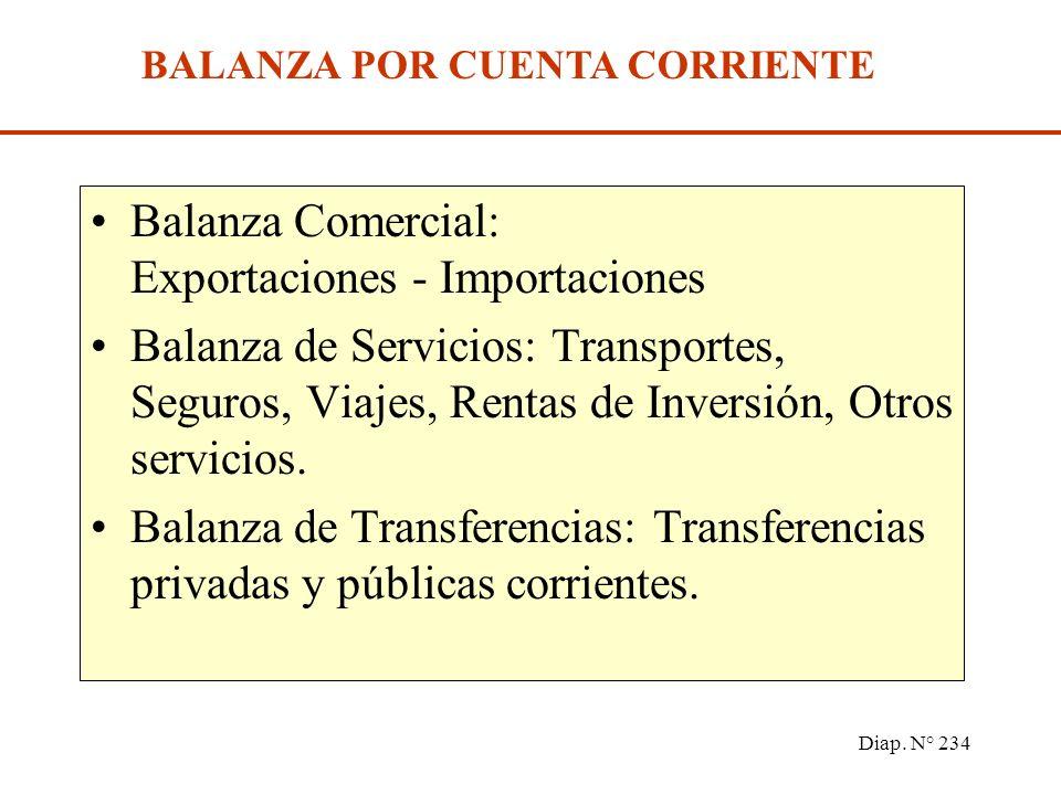 Diap. N° 233 BALANZA DE PAGOS Transacciones de bienes y servicios Transacciones financieras Balanza por Cuenta Corriente: Es un documento contable que