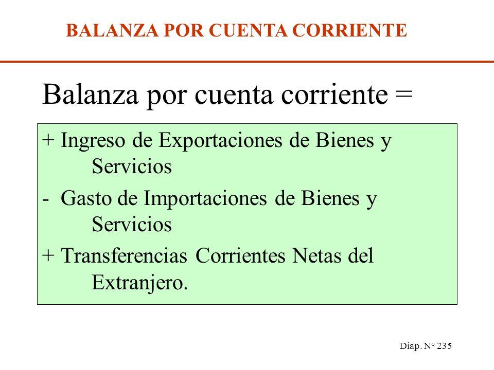 Diap. N° 234 Balanza Comercial: Exportaciones - Importaciones Balanza de Servicios: Transportes, Seguros, Viajes, Rentas de Inversión, Otros servicios