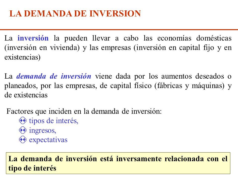 Diap. N° 154 La propensión media a ahorrar (PMeS) se define para cada nivel determinado de la renta como la relación entre el ahorro total y la renta