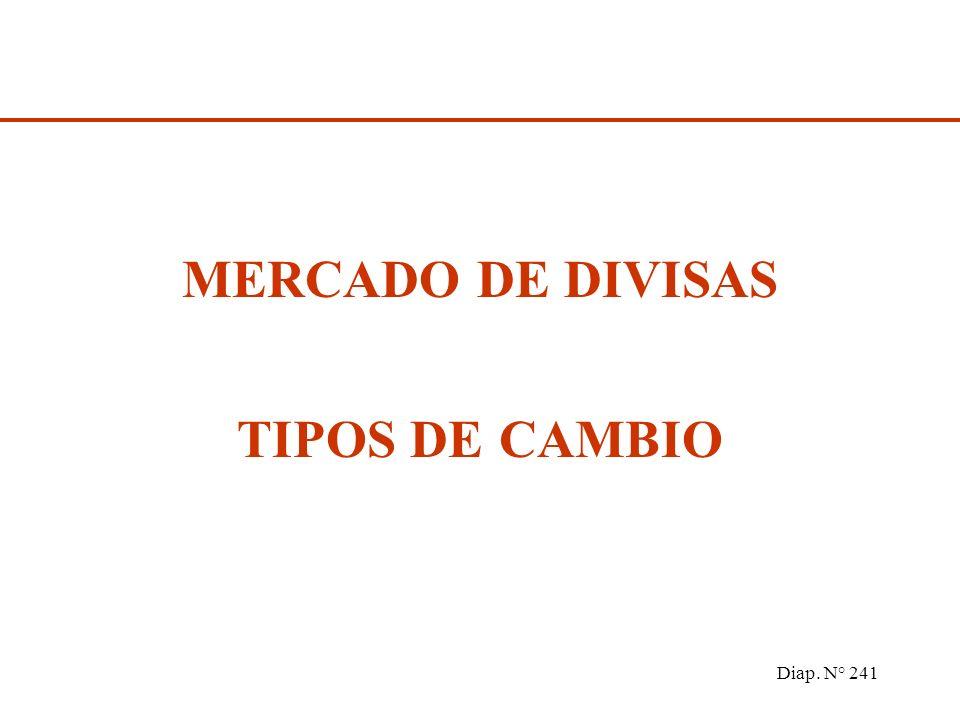 Diap. N° 240 CRISIS DE BALANZA DE PAGOS Una crisis de la balanza de pagos se produce cuando un país se ha resistido durante un tiempo a ajustar su déf