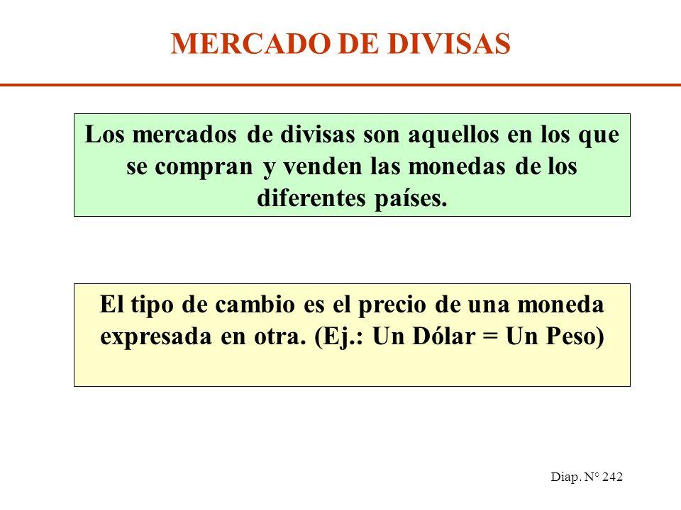 Diap. N° 241 MERCADO DE DIVISAS TIPOS DE CAMBIO