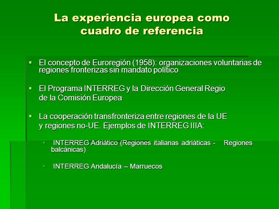 La experiencia europea como cuadro de referencia El concepto de Euroregión (1958): organizaciones voluntarias de regiones fronterizas sin mandato político El concepto de Euroregión (1958): organizaciones voluntarias de regiones fronterizas sin mandato político El Programa INTERREG y la Dirección General Regio El Programa INTERREG y la Dirección General Regio de la Comisión Europea La cooperación transfronteriza entre regiones de la UE La cooperación transfronteriza entre regiones de la UE y regiones no-UE.