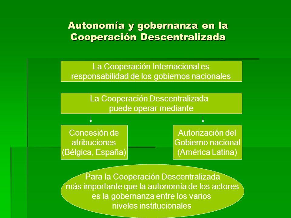 Gobernanza multi-nivel y Desarrollo Local Actores del territorio Local Regional Nacional Internacional Las relaciones Local/Regional - Internacional ofrecen a la Descentralizada autonomía y capacidad de negociación con el Centro Unión Europea Org.
