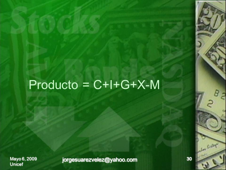 30 Producto = C+I+G+X-M 30Mayo 6, 2009 Unicef jorgesuarezvelez@yahoo.com