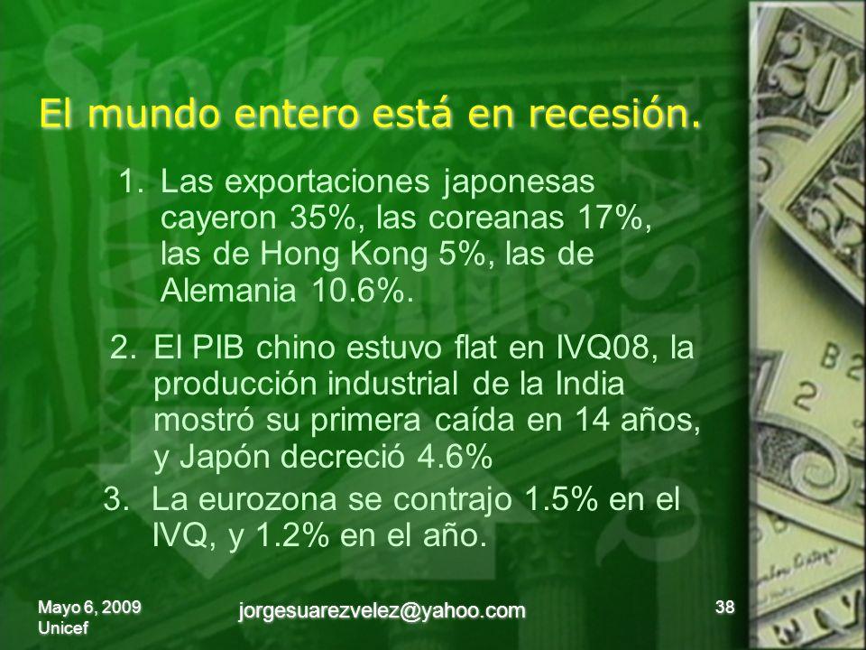 El mundo entero está en recesión.