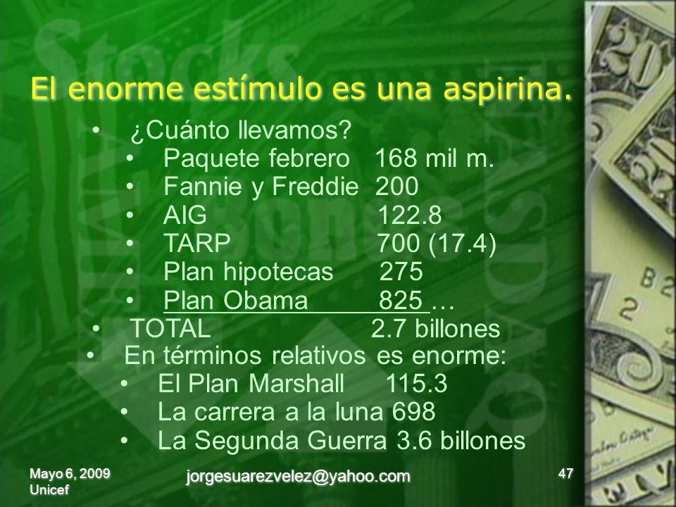 El enorme estímulo es una aspirina. 47 ¿Cuánto llevamos.