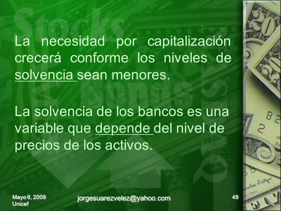 49 La necesidad por capitalización crecerá conforme los niveles de solvencia sean menores.