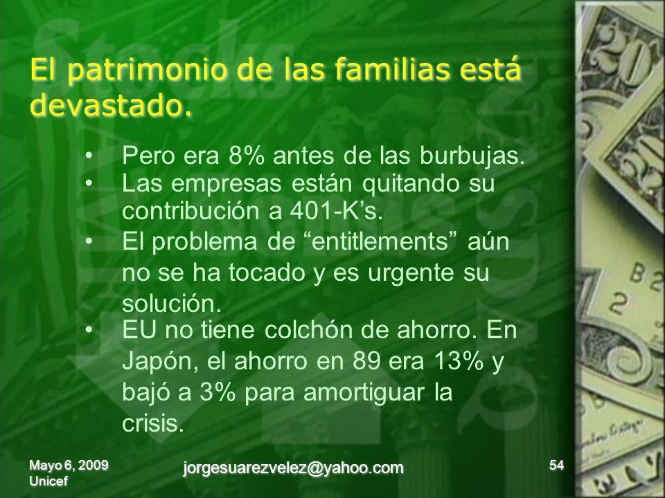 El patrimonio de las familias está devastado. 54 Pero era 8% antes de las burbujas.
