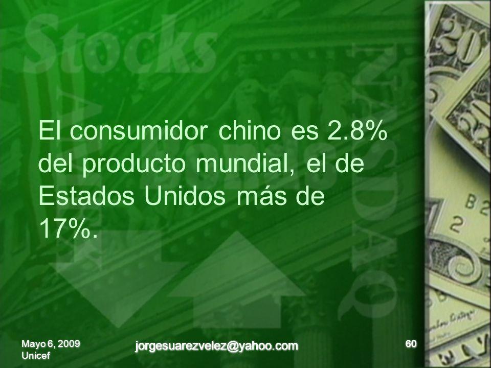 60 El consumidor chino es 2.8% del producto mundial, el de Estados Unidos más de 17%.