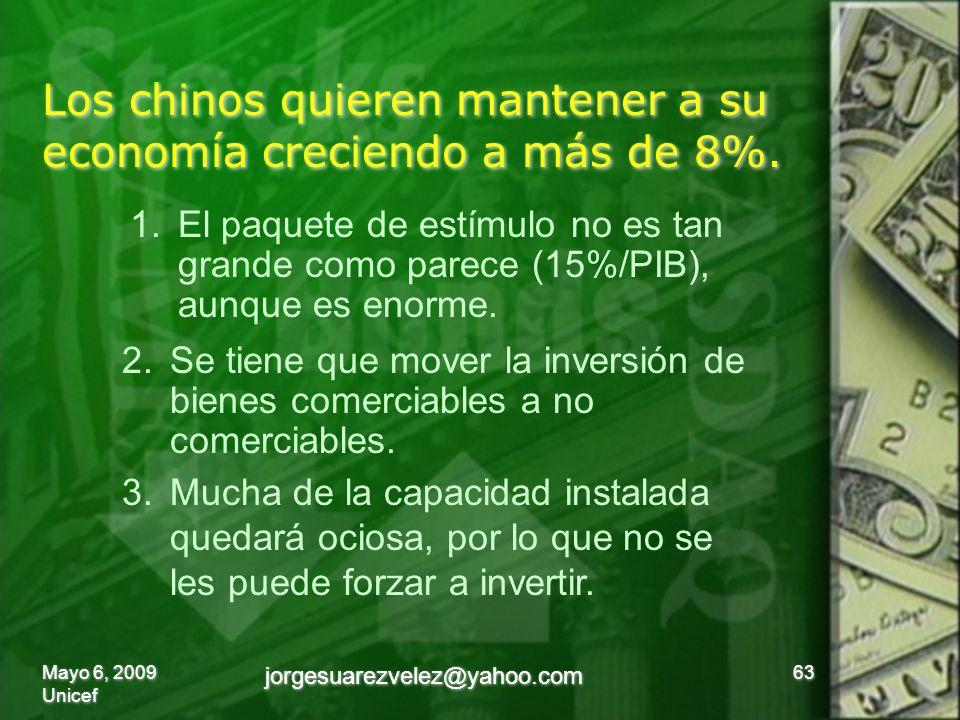 Los chinos quieren mantener a su economía creciendo a más de 8%.