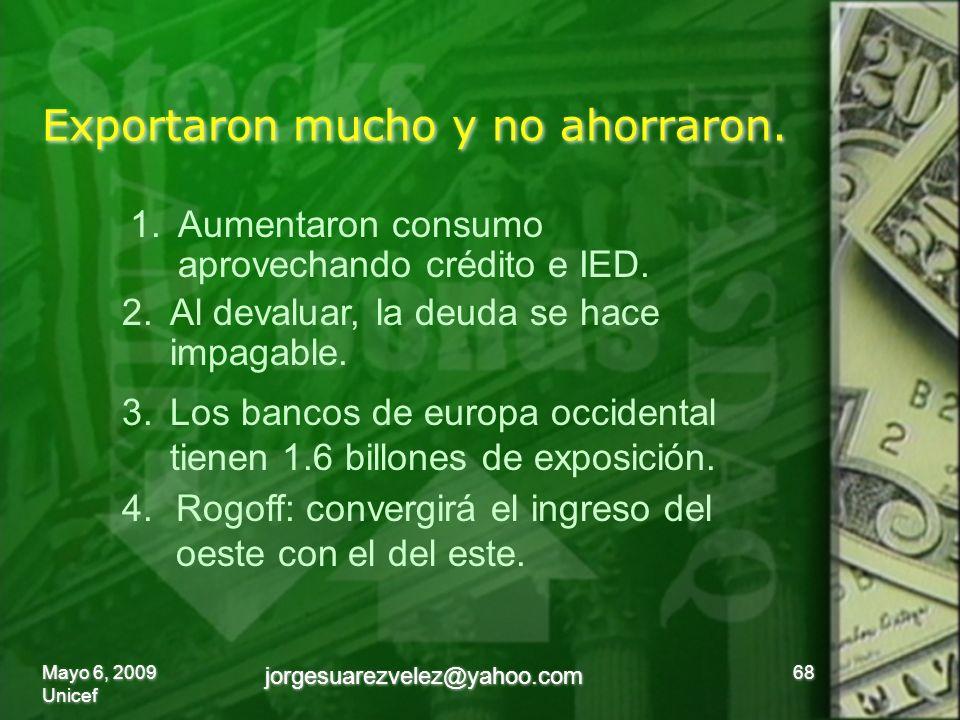 Exportaron mucho y no ahorraron. 68 1.Aumentaron consumo aprovechando crédito e IED.