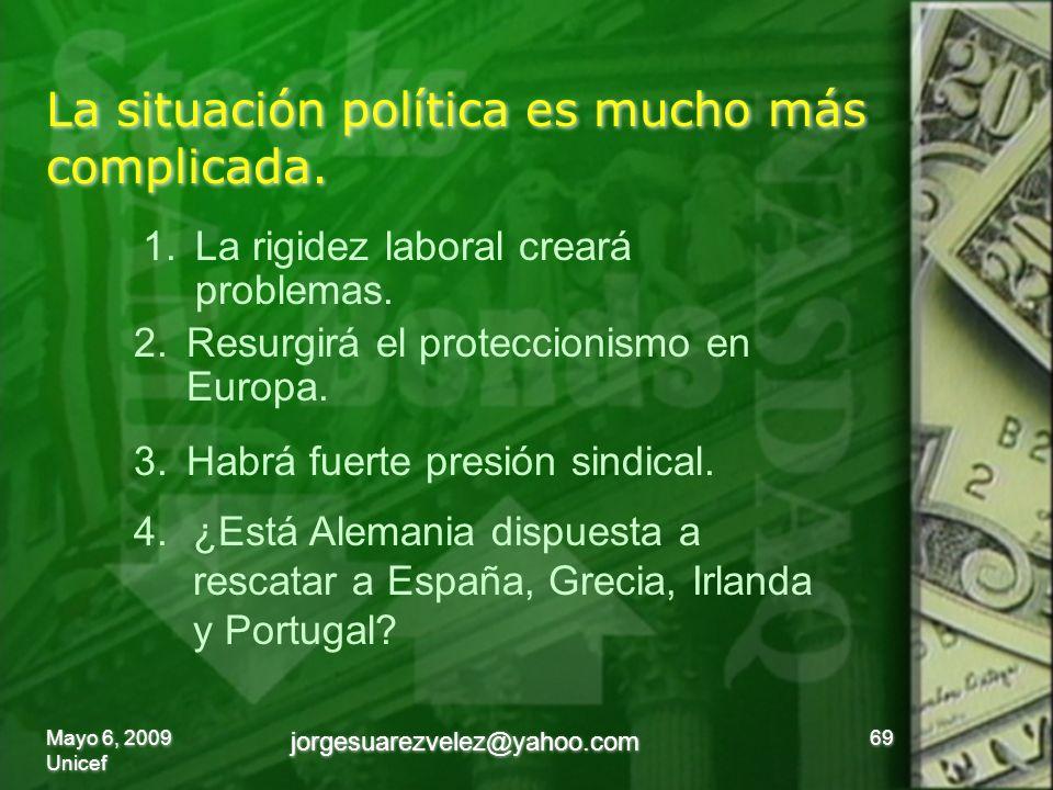 La situación política es mucho más complicada. 69 1.La rigidez laboral creará problemas.