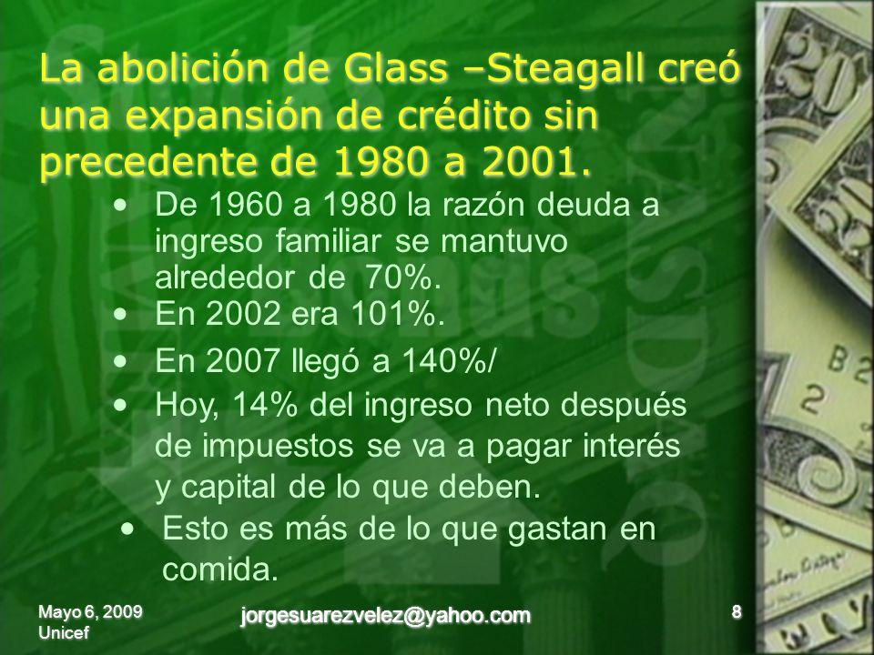 La abolición de Glass –Steagall creó una expansión de crédito sin precedente de 1980 a 2001.