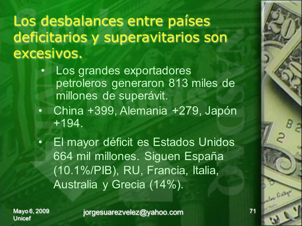 Los desbalances entre países deficitarios y superavitarios son excesivos.