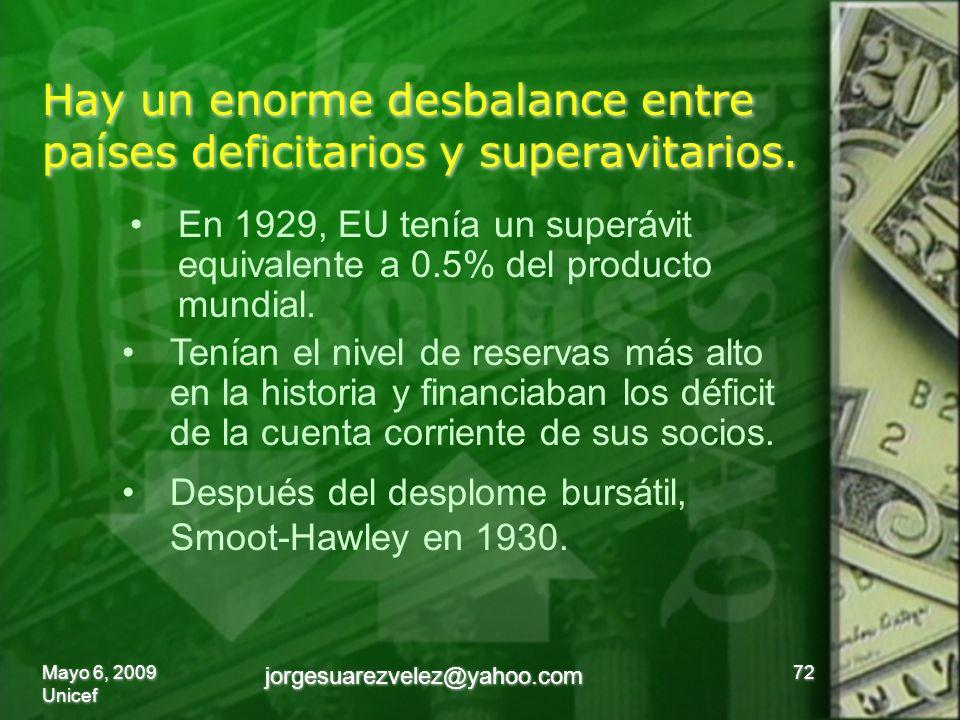 Hay un enorme desbalance entre países deficitarios y superavitarios.