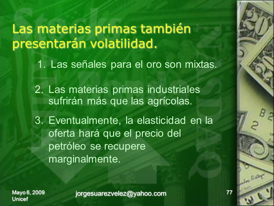 Las materias primas también presentarán volatilidad.