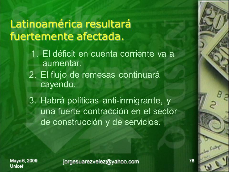 Latinoamérica resultará fuertemente afectada. 78 1.El déficit en cuenta corriente va a aumentar.