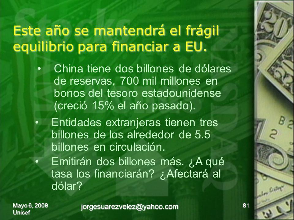 Este año se mantendrá el frágil equilibrio para financiar a EU.