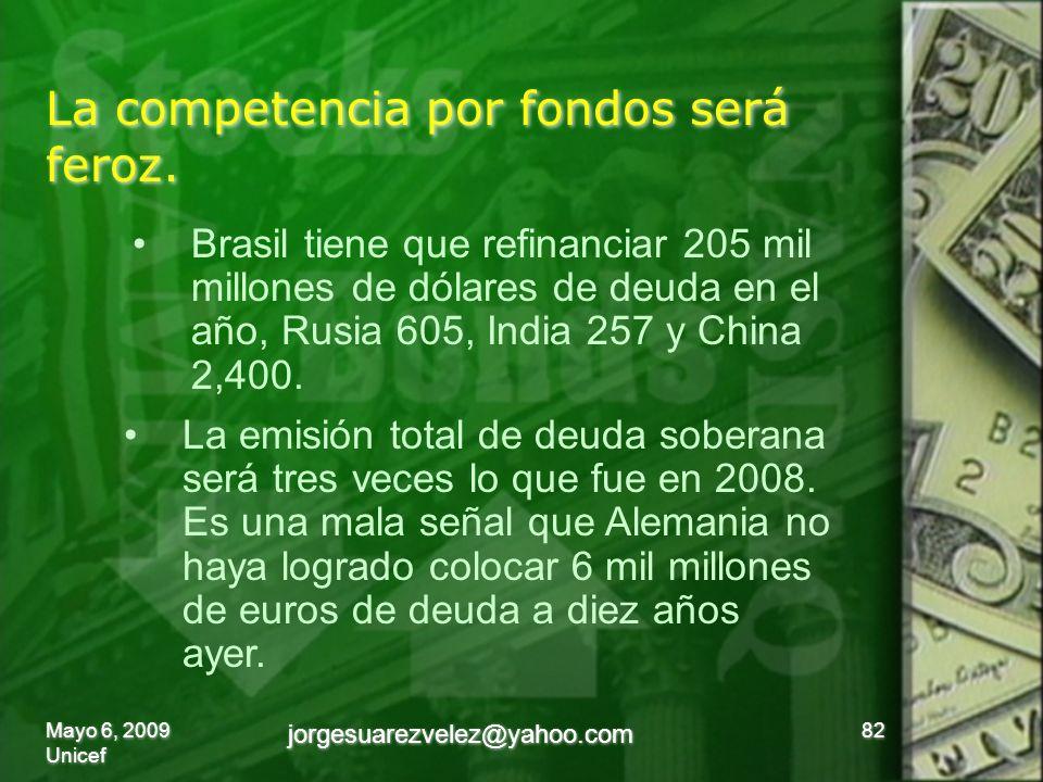 La competencia por fondos será feroz. 82 Brasil tiene que refinanciar 205 mil millones de dólares de deuda en el año, Rusia 605, India 257 y China 2,4